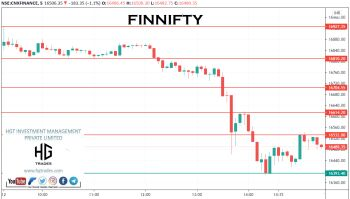 IDX:NIFTY FIN SERVICE - chart - 2398610