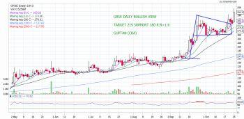 GRSE - chart - 414561