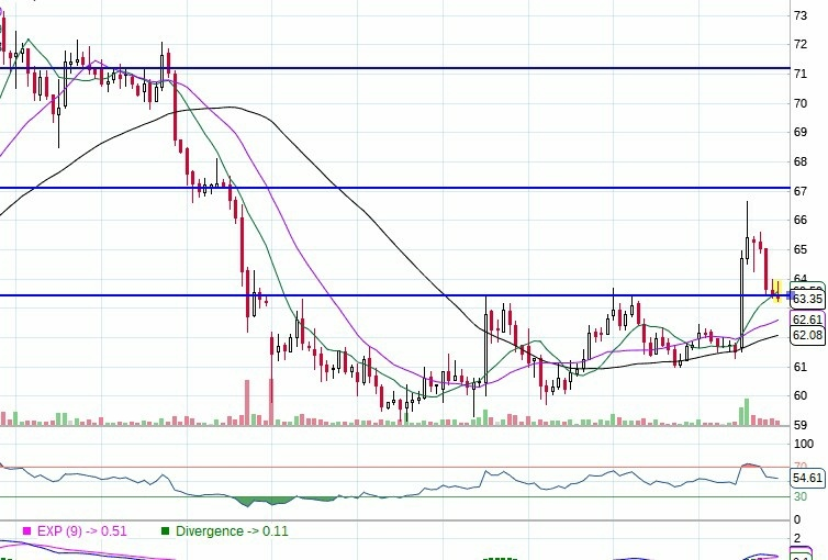 ADANIPOWER - chart - 461048