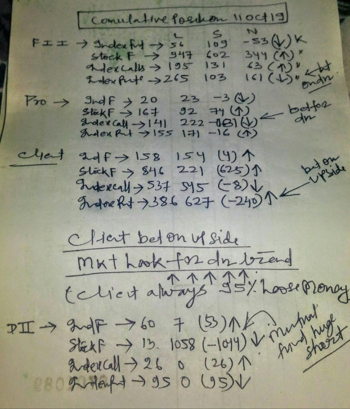 IDX:NIFTY 50 - chart - 396433