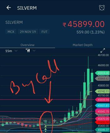 MCX:SILVER - 412433