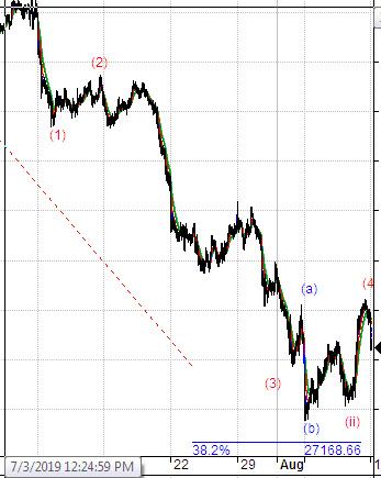 IDX:NIFTY BANK - chart - 309640