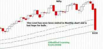 IDX:NIFTY 50 - chart - 669520