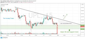 UPL - chart - 1707698