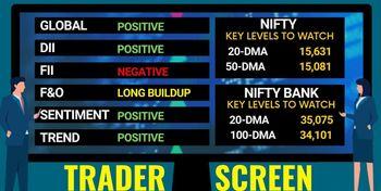 IDX:NIFTY 50 - chart - 3577670