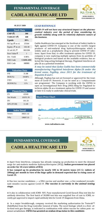 CADILAHC - chart - 985005