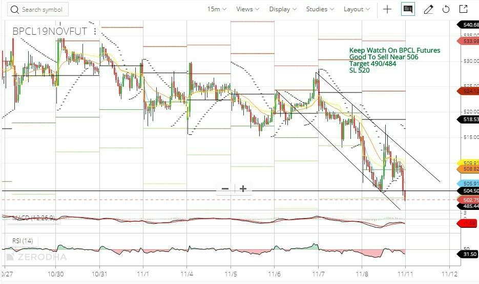 BPCL - chart - 432770
