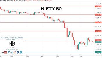 IDX:NIFTY 50 - chart - 2398612