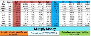 @multiplymoney's activity - 423059