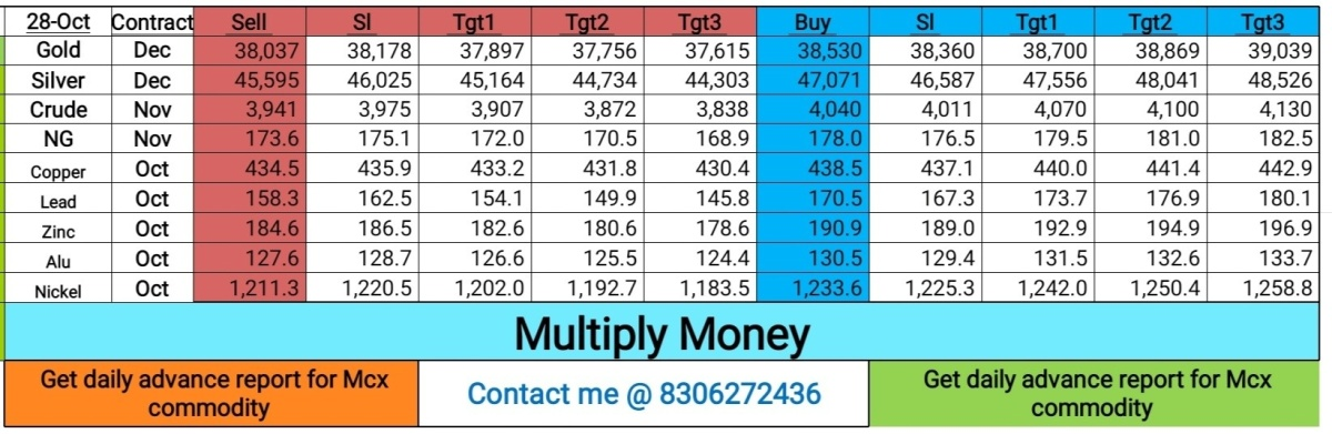 @multiplymoney's activity - 414967