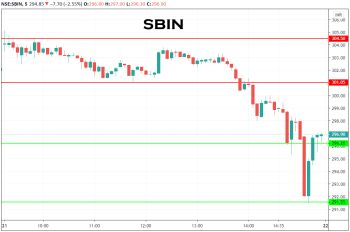 SBIN - chart - 1999838