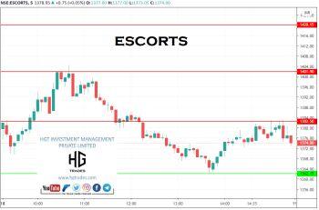 ESCORTS - chart - 2218976