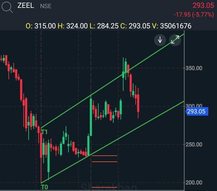 ZEEL - 462087