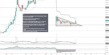 ITC - chart - 990173