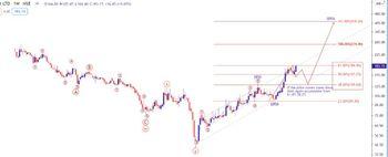 SHALBY - chart - 3758003