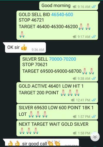 @rj-rJJYA2kVw's activity - chart - 2278694