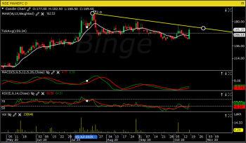 @ramraj15's activity - chart - 1489084