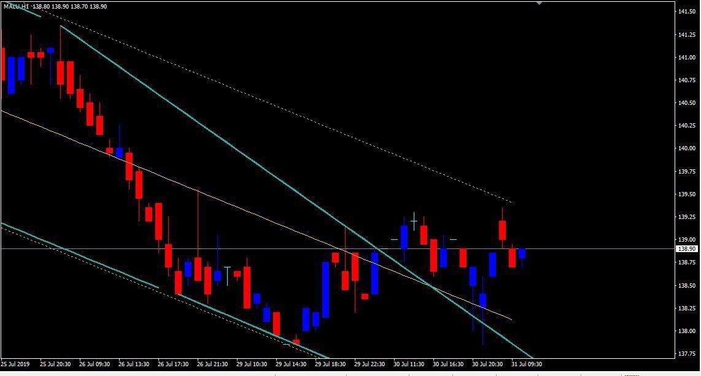 MCX:ALUMINIUM - chart - 292949