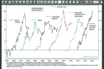 Macro Economy - 1322478