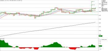 IDX:NIFTY BANK - chart - 1683366