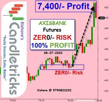 AXISBANK - 1000545