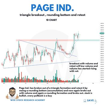 PAGEIND - chart - 3995629