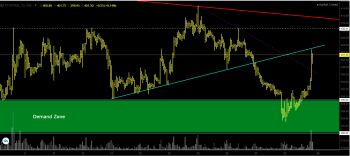 undefined - chart - 451313