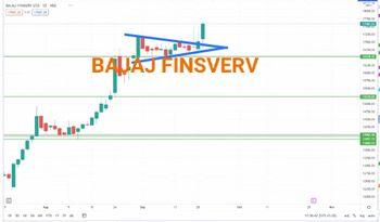 BAJAJFINSV - chart - 4783944