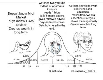 Markets Humor - 3449813