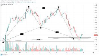 TATAMOTORS - chart - 1377731