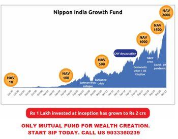Mutual Funds - 4728129