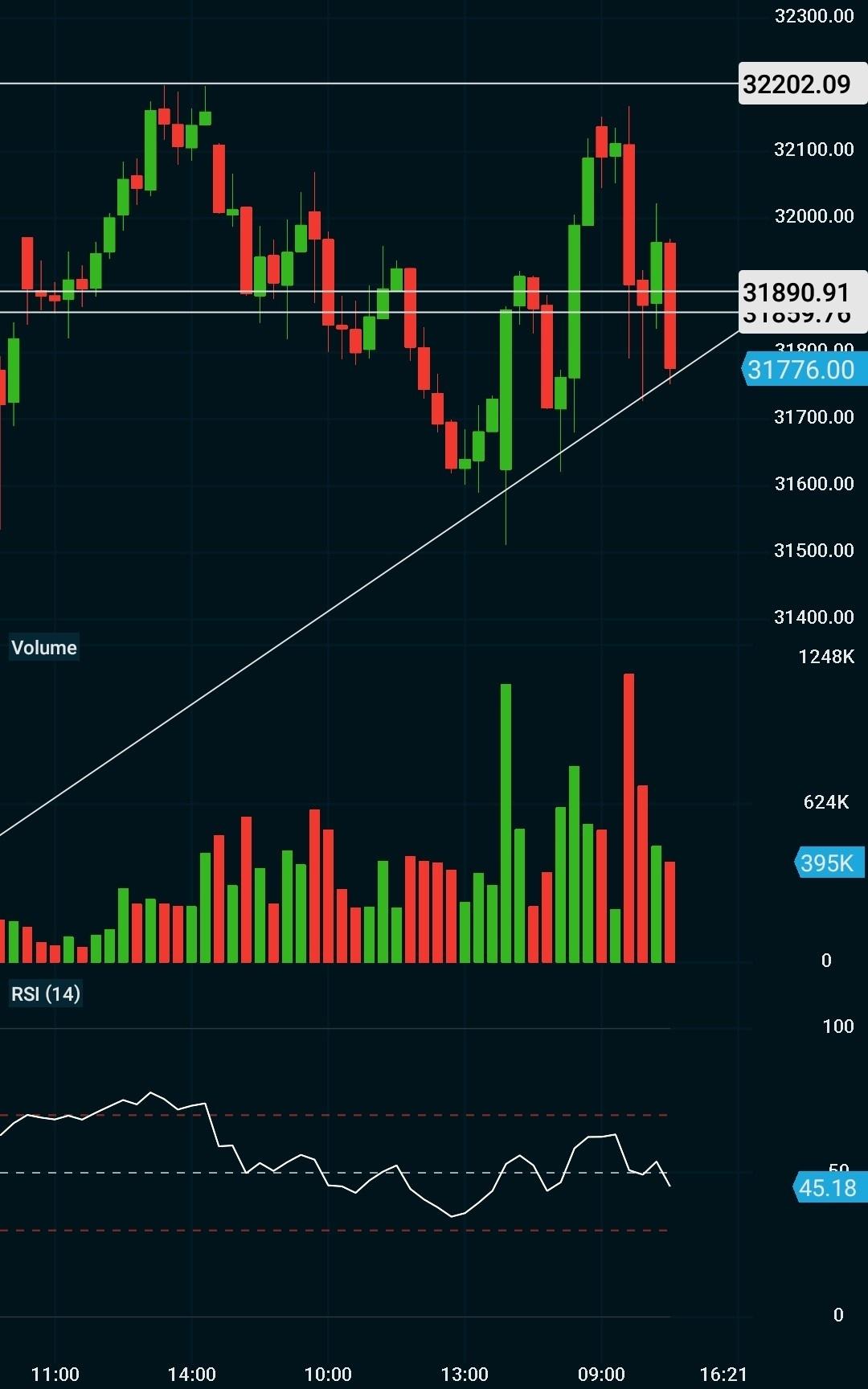 IDX:NIFTY BANK - chart - 469044