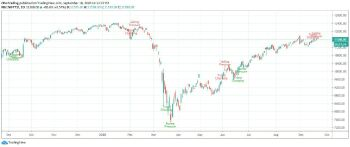 IDX:NIFTY 50 - chart - 1338747