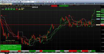 @uttam-SJWFN-DK4's activity - chart - 1041078