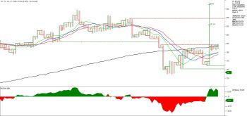 ITC - chart - 1990587
