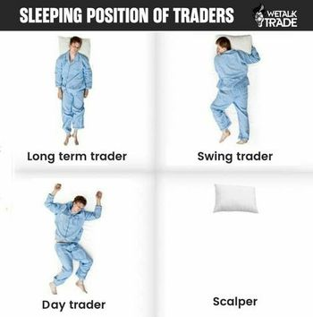 Markets Humor - chart - 3557445