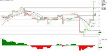 KEC - chart - 1322489