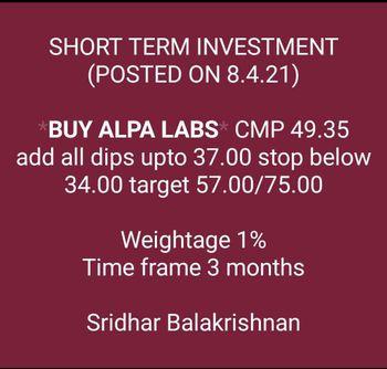 Investment Ideas - 3130764