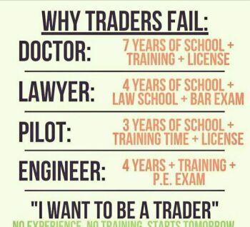 Trading University - 2291137