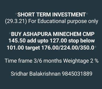 Investment Ideas - 2860408