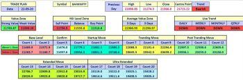 IDX:NIFTY BANK - chart - 1347250