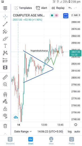 CAMS - chart - 3476142