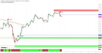 IDX:NIFTY BANK - chart - 599811