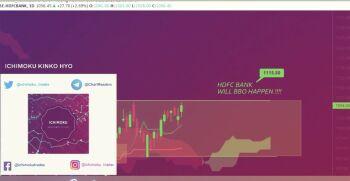 HDFCBANK - chart - 957542