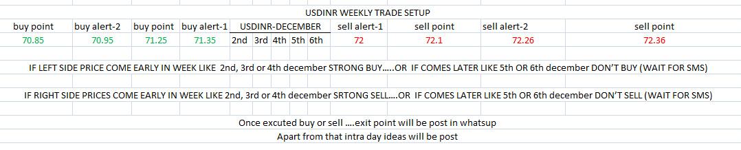 Currency/Forex - 465649