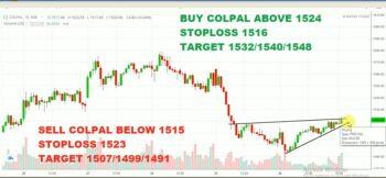 COLPAL - chart - 1699749