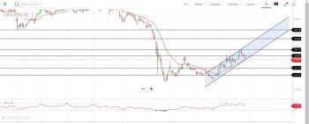 IDFCFIRSTB - chart - 963223