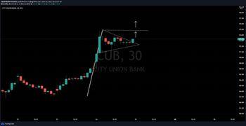 CUB - chart - 3635826
