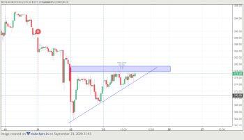 CONCOR - chart - 1362223