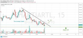 BHARTIARTL - chart - 1143315